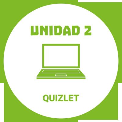 Rozdział 2 – Quizlet