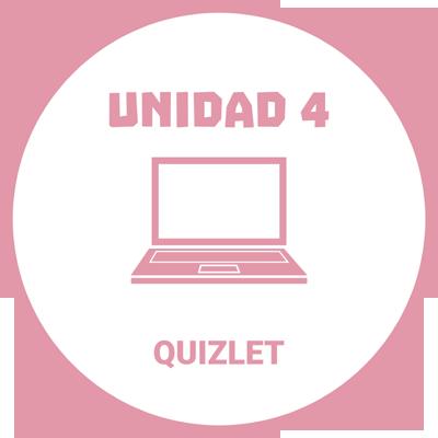 Rozdział 4 – quizlet
